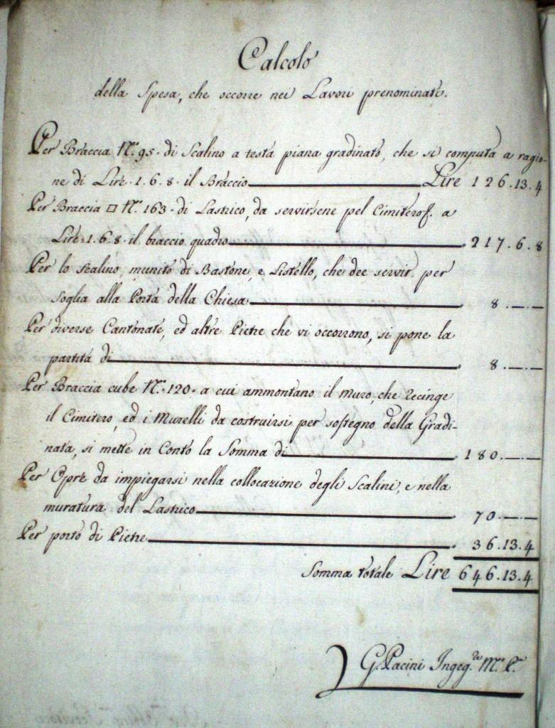 Preventivo di spesa per la ristrutturazione del sagrato. Opera dell'arch. Giovanni Pacini